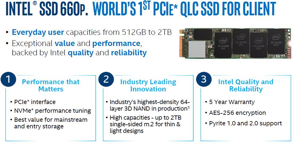 Intel SSD 660p 1TB SSD Review With QLC NAND Flash - Legit