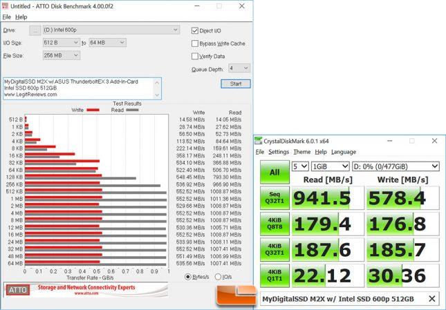MyDigitalSSD M2X w/ Intel SSD 600p 512GB Drive