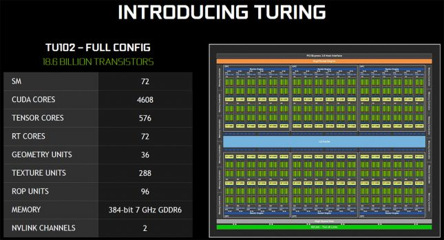 turing tu102 specifications and diagram