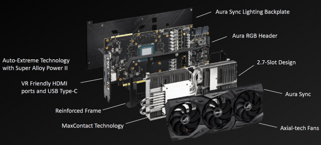rtx2080 diagram 645x291 - ASUS ROG Strix GeForce RTX 2080 OC Video Card Review