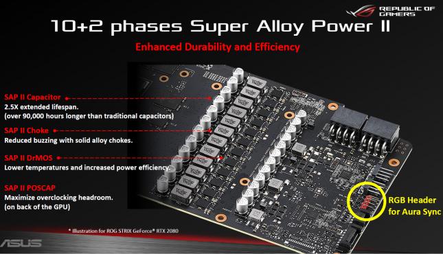 STRIX RTX 2080 Power Phases