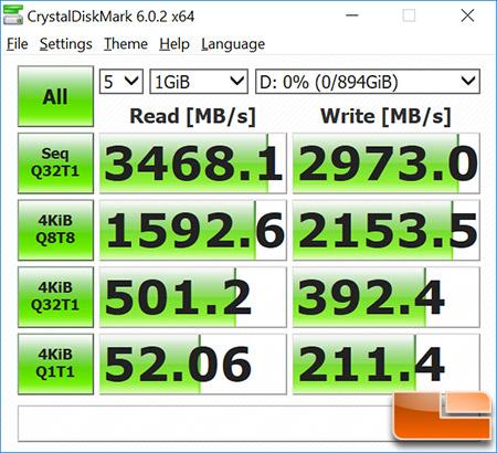 MyDigitalSSD BPX Pro CrystalDiskMark