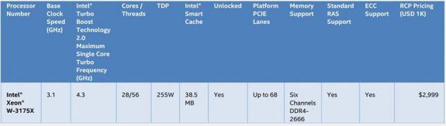 Intel Xeon W-3175X Features