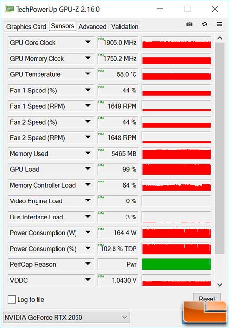 GeForce RTX 2060 Load Temperatures