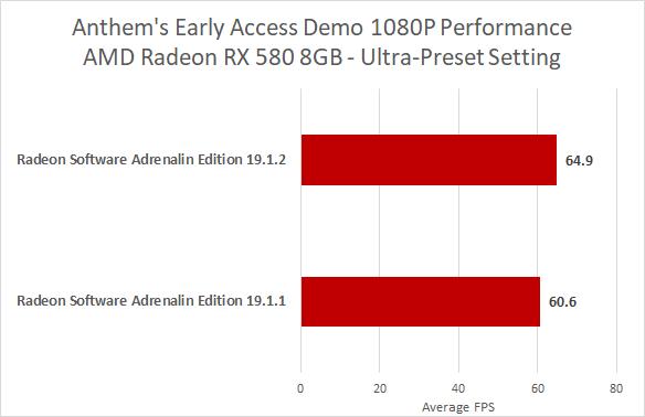 Radeon Software Adrenalin 2019 Edition 19 1 2 GPU Drivers Now
