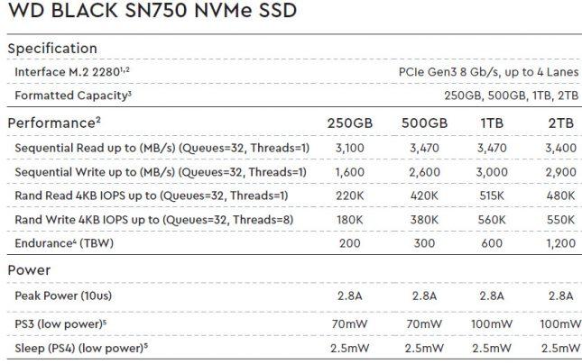 sn750 ssd-specs