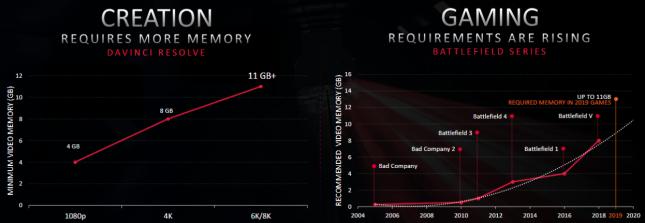 16GB Memory Slide - Radeon VII