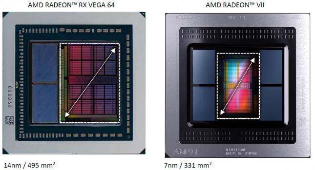 AMD Radeon Vega Die Size
