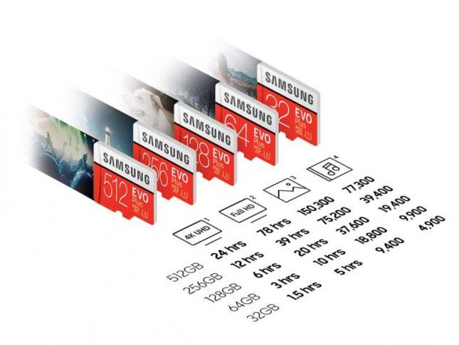 Samsung Evo Plus microSD Capacities