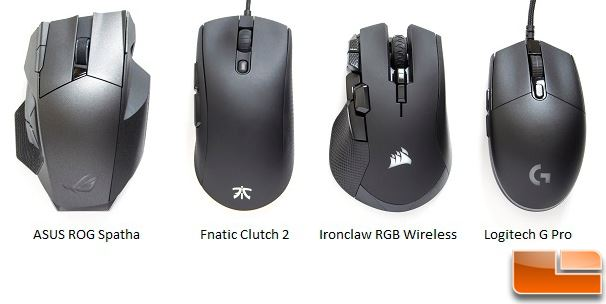 Corsair Ironclaw RGB Wireless Gaming Mouse Review - Page 3 of 3