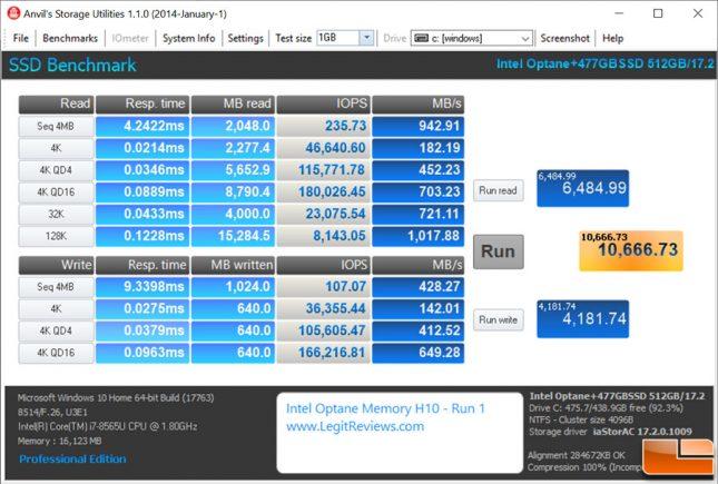 Intel Optane Memory H10 - Anvil