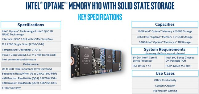 Intel Optane Memory H10 Drive Performance