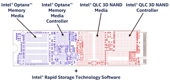 Intel Optane Memory H10 Diagram