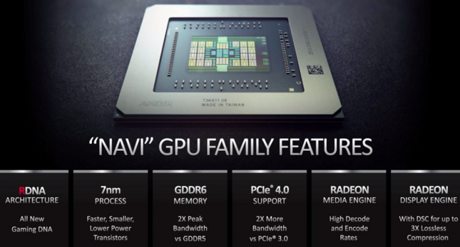 AMD Navi GPU Features
