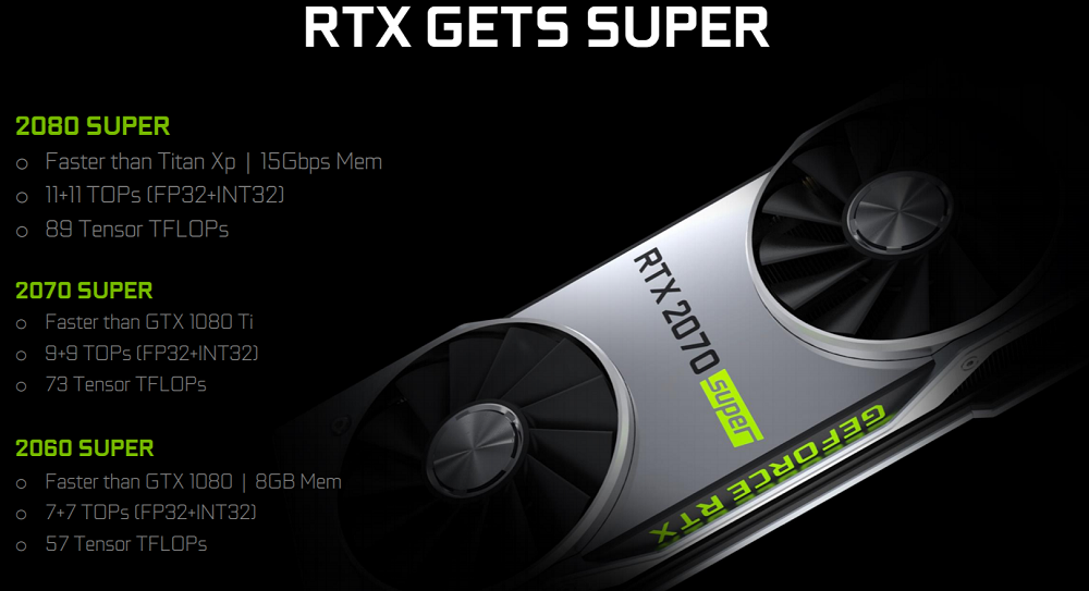 NVIDIA GeForce RTX 2060 SUPER and 2070 SUPER Video Card Review